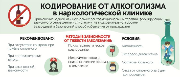 кодировка в наркологической клинике города Краснодар